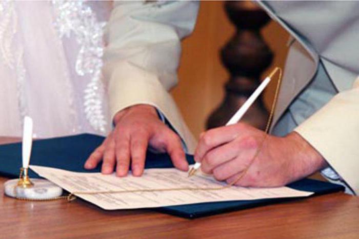 Что фиксируют акты гражданского состояния? Регистрация актов гражданского состояния   что это?