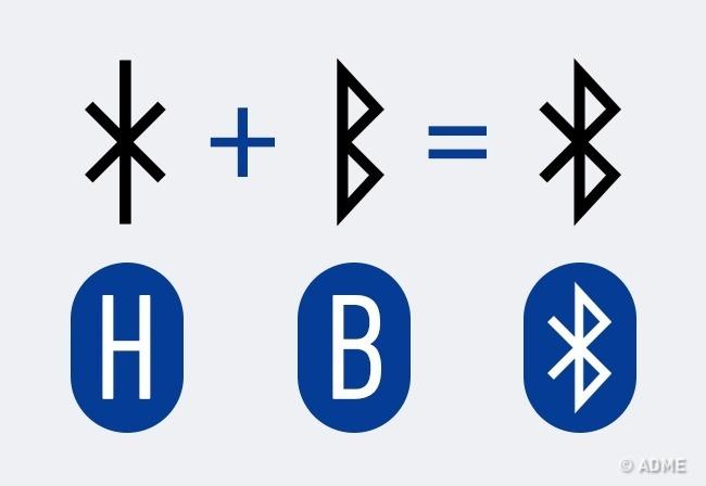 7 известных символов, о значении которых мы и не догадывались