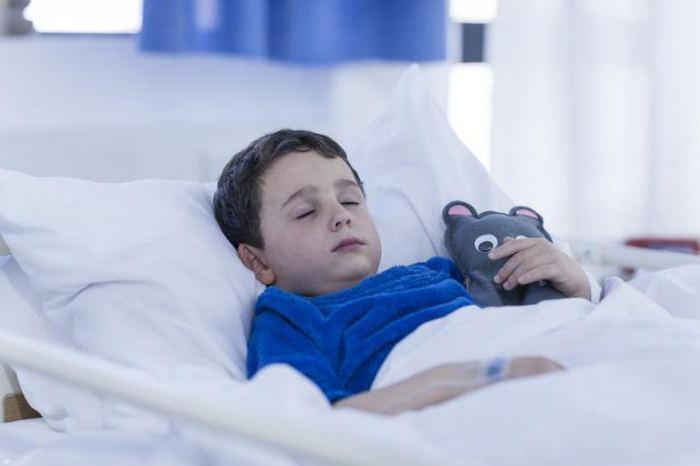 Что такое ротавирус? Симптомы у ребенка и взрослого, лечение ротавирусной инфекции