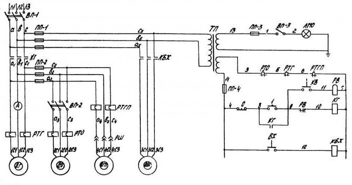 Токарный станок 16К20: технические характеристики, особенности и отзывы