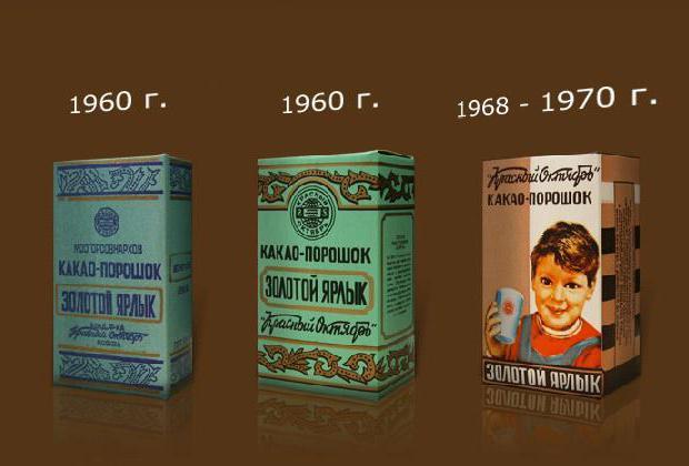 Какао (напитки): виды, особенности приготовления, лучшие рецепты и отзывы о производителях