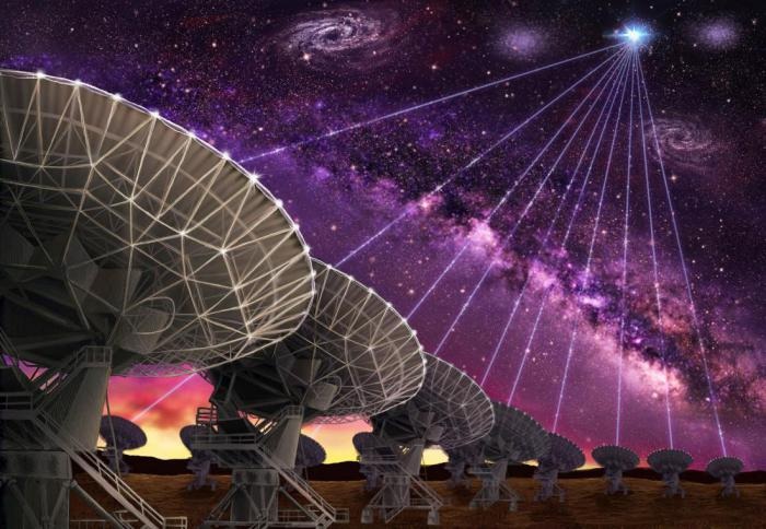 Ученые пытаются понять, кто или что стоит за быстрыми радиосигналами
