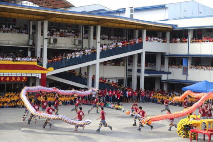 Интересный сценарий Нового года в школе для старшеклассников: конкурсы и рекомендации