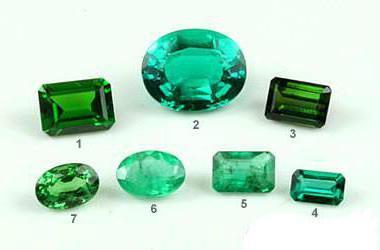 Зеленые камни драгоценные: изумруд, демантоид, турмалин