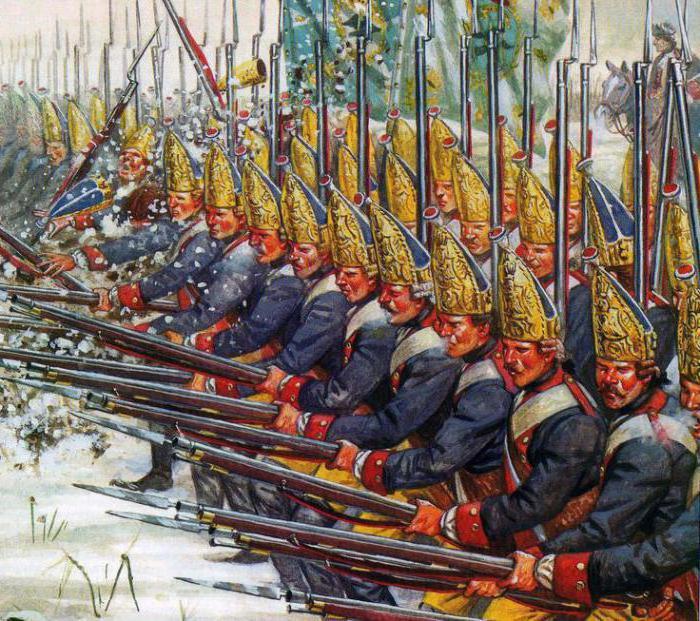 Пруссия - это что такое? Территория и история