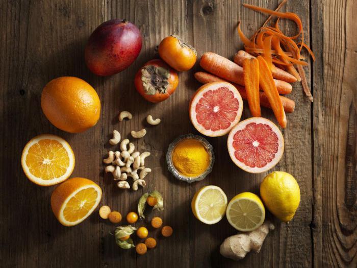 Детокс диета: 10 неизвестных фактов
