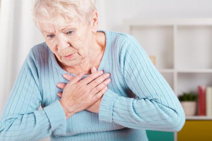 Хроническая сердечная недостаточность (ХСН): классификация, причины, симптомы и общие принципы лечения