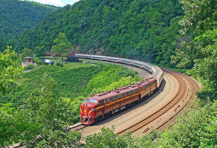 Поезд пассажирский: назначение, категории, типы вагонов