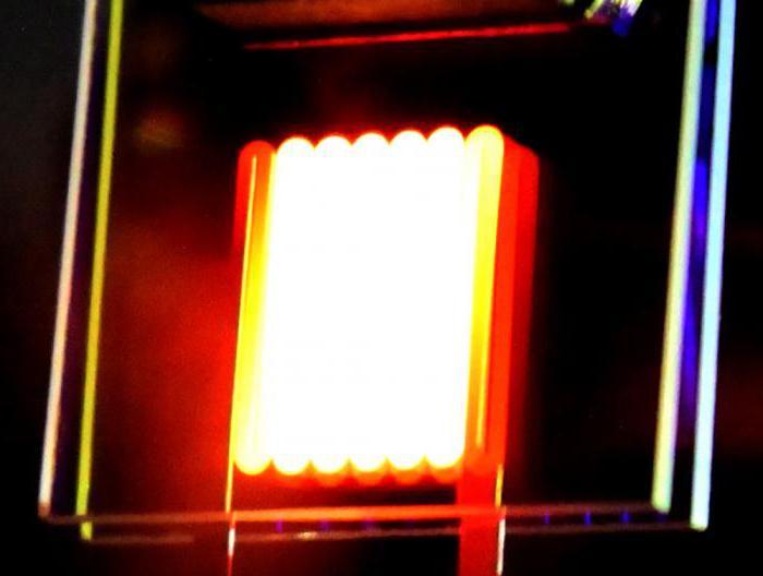 Электрическая лампа: виды, типы, характеристики