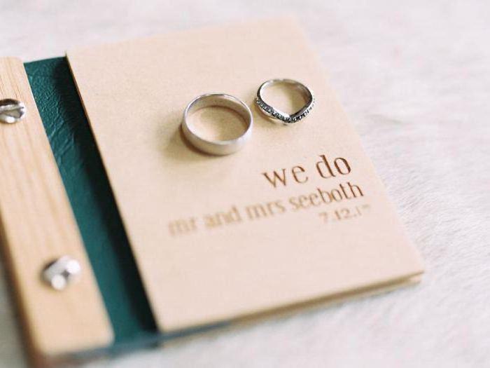 Все, что нужно для свадьбы: список до мелочей