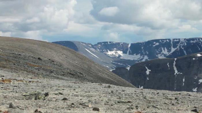 Бараний лоб: уникальный ландшафт
