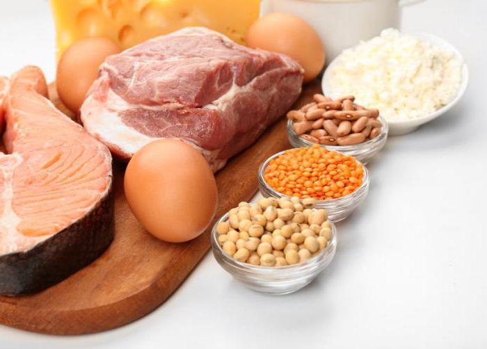 Применение изолята соевого белка для похудения: отзывы