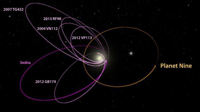 У вас есть шанс помочь ученым открыть девятую планету