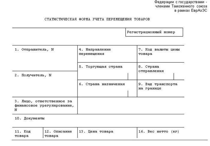 Размер штрафа за несвоевременное предоставление декларации