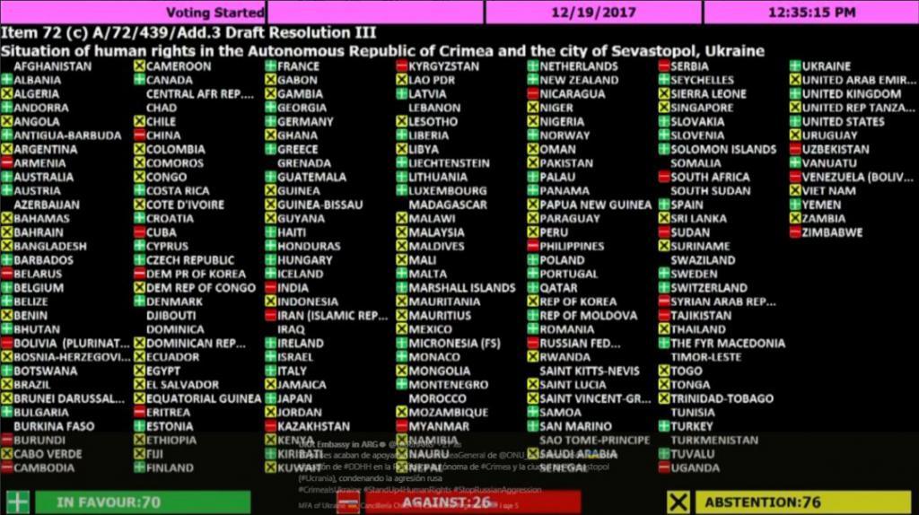 Что такое ассамблея ООН? Участники, структура, полномочия, круг решаемых вопросов