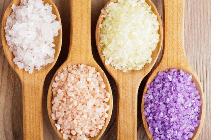 Какие признаки говорят о том, что вы употребляете слишком много соли?