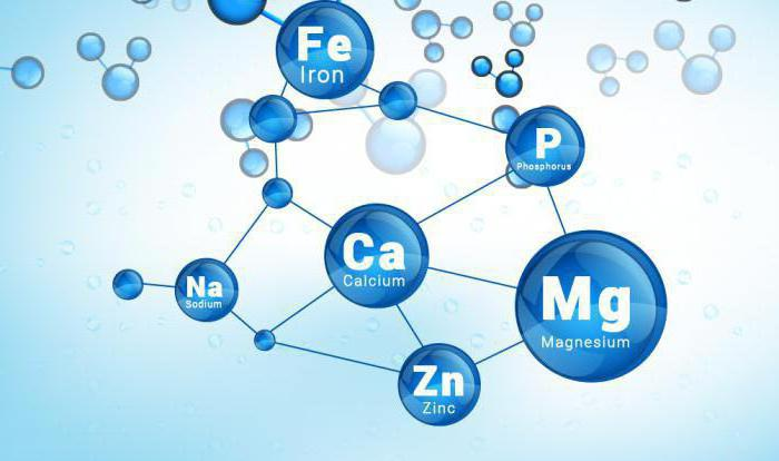 Неорганическая химия: понятие, вопросы и задачи. Что изучает неорганическая химия