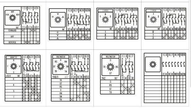 Пакетный переключатель: устройство, схема подключения, виды и особенности
