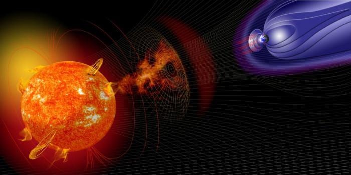 Почему сила магнитного поля Земли стремительно уменьшается?