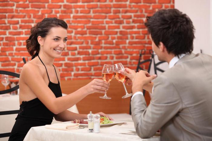 Dating relationships marriage