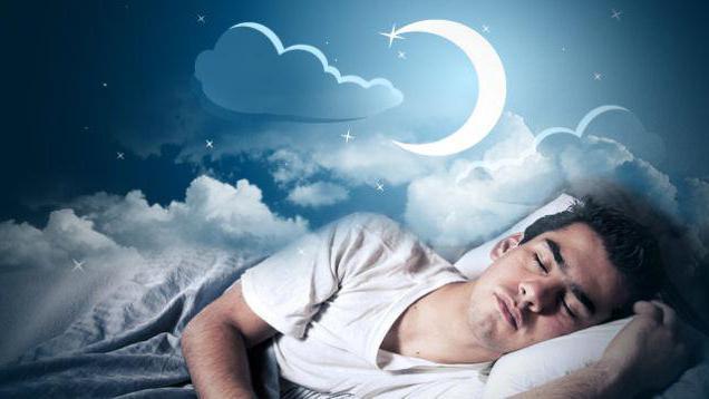 Как высыпаться за 6 часов? Комфортные условия для полноценного сна
