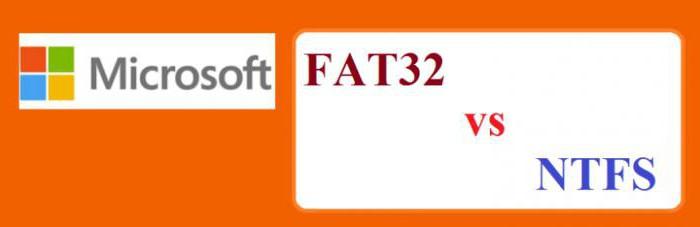 В каком формате форматировать флешку: оптимальный выбор файловой системы