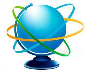 Список DDNS: доступные бесплатные сервисы