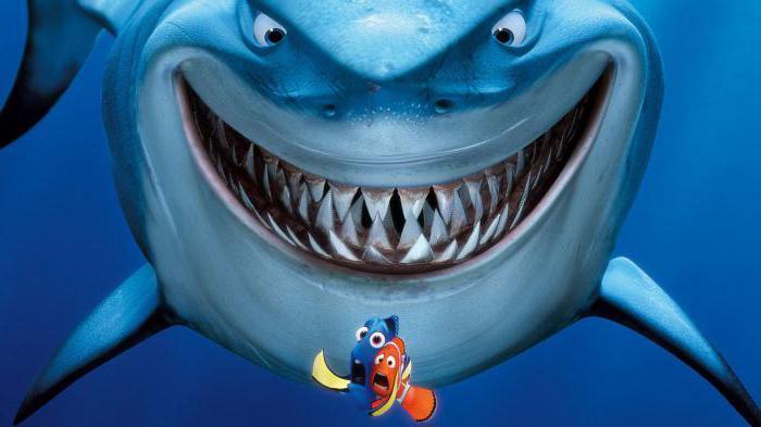 Pixar: мультфильмы. Список самых интересных