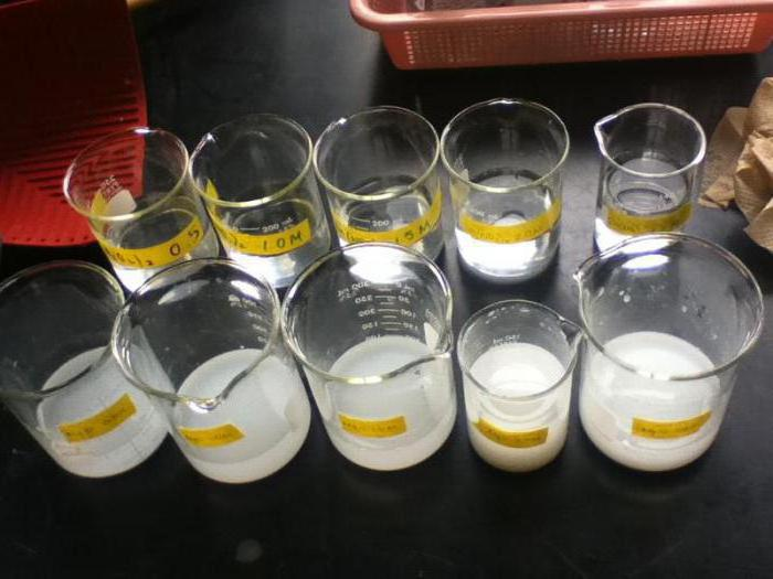 Магний нитрат: описание, реакция и особенности применения