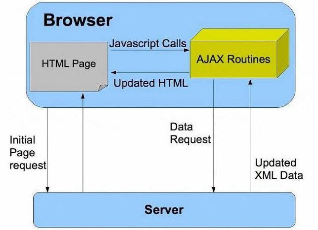 Возможности JavaScript Date