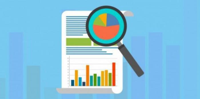 Что такое абсолютные показатели и относительные показатели?
