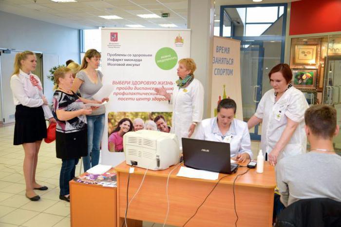 Городская поликлиника № 170, Москва: обзор, специалисты, контакты и отзывы