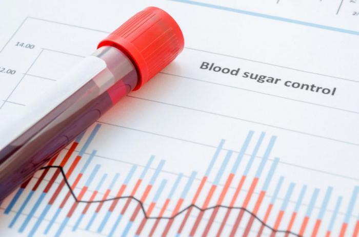 Диабет второго типа: почему так сложно проводить инсулинотерапию?