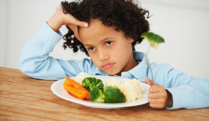 Почему ребенок вырывает после еды