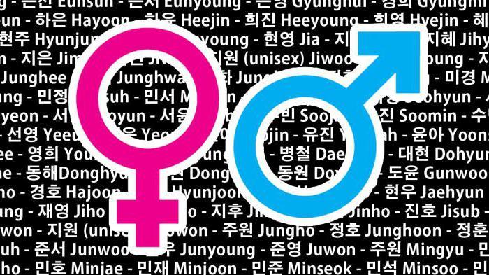 Красивые корейские имена для девочек и мальчиков