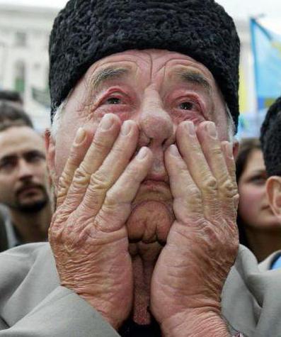 Крым: население городов и этнический состав