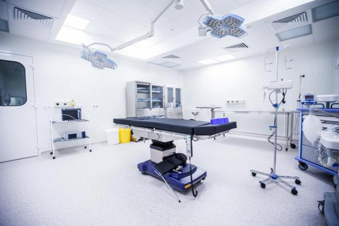 Клинический госпиталь на Яузе: адрес, реальные отзывы