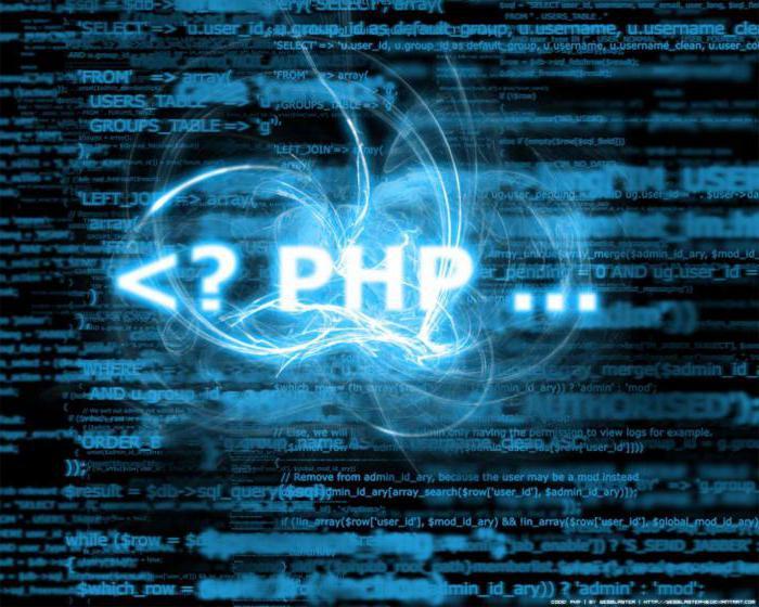 Практика использования функции PHP empty()