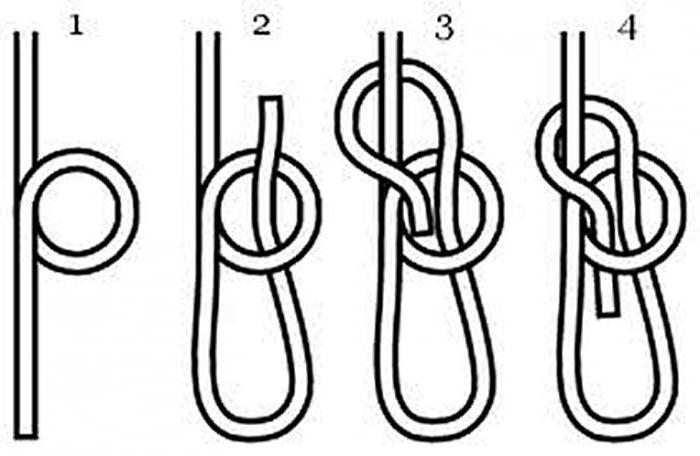 Как вязать узел булинь схема