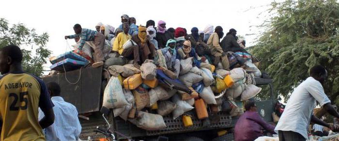 Виды миграций населения: классификация, причины, особенности