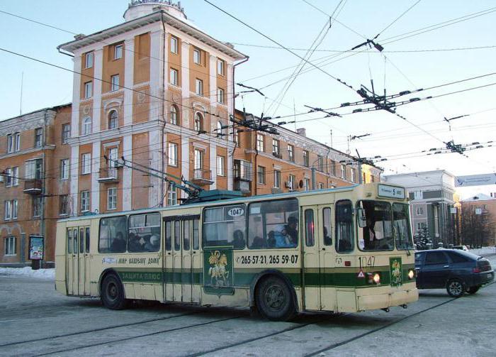 Сколько лет Челябинску. История образования и развития города