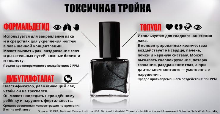 Вот что происходит с вашим телом каждый раз, когда вы красите ногти!