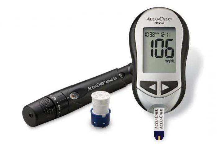 Инструкция: как пользоваться глюкометром в домашних условиях