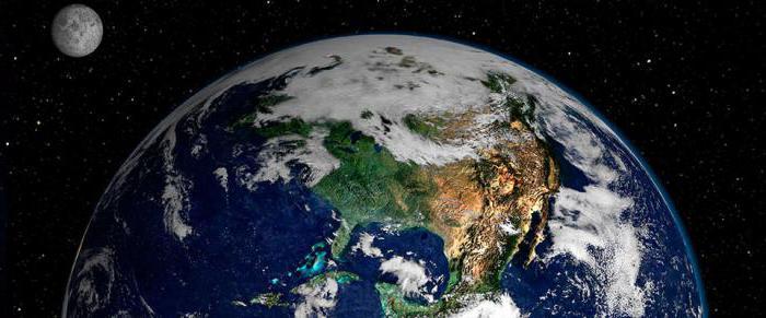 Земля - это что такое? Значения слова