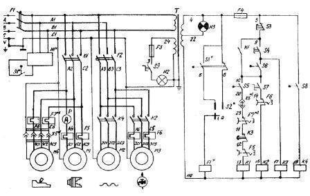 Токарно-винторезный станок 16К20: технические характеристики