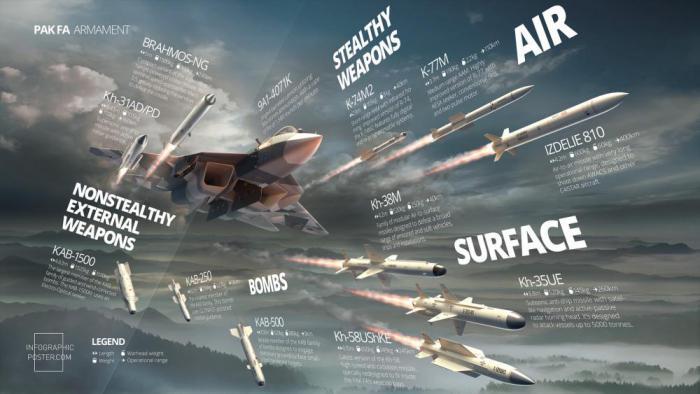 «Туполев» представил макет перспективного ракетоносца