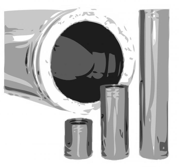 Труба дымоходная