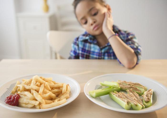 Причины, по которым вы любите одни продукты и ненавидите другие