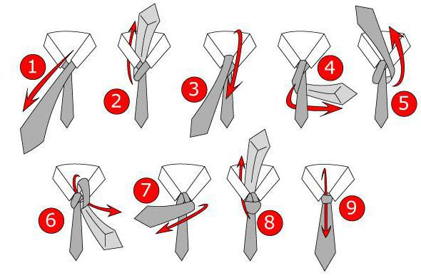 Узлы для галстука: виды. Узел галстука в классическом исполнении: пошаговая инструкция. Как завязать галстук двойным узлом