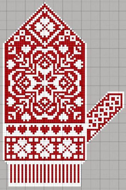 Варежки: схема вязания спицами, описания, идеи